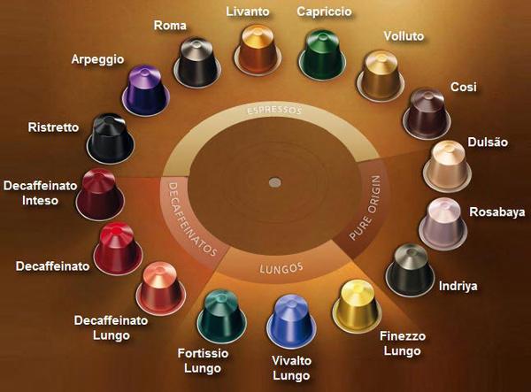 как приготовить из кофе капсулу для кофемашины капсульного типа