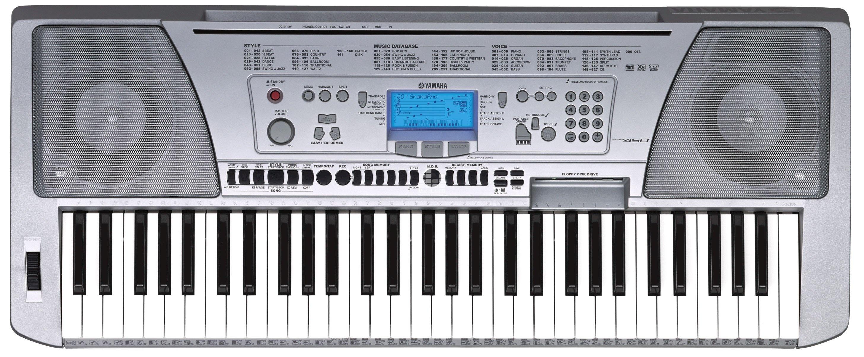 инструкция к детскому синтезатору