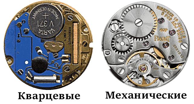 Механизмы женских наручных часов
